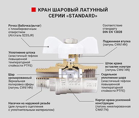 Кран шаровой «STANDARD» в/н, ручка-бабочка - PF FBV 303