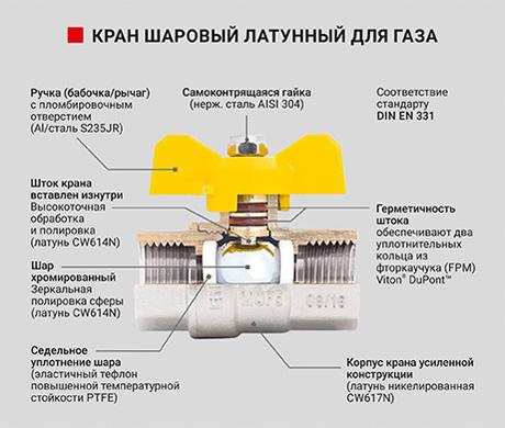Кран шаровой для газа в/в, ручка-бабочка - PF GBV 333