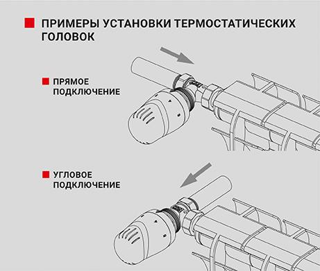 Примеры установки термостатических головок